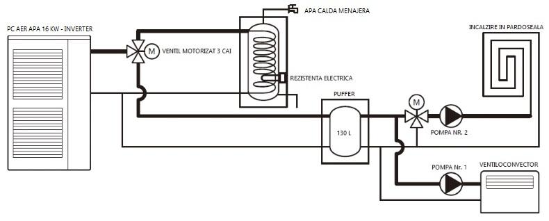 Pompa_de_caldura_aer_apa_16_KW