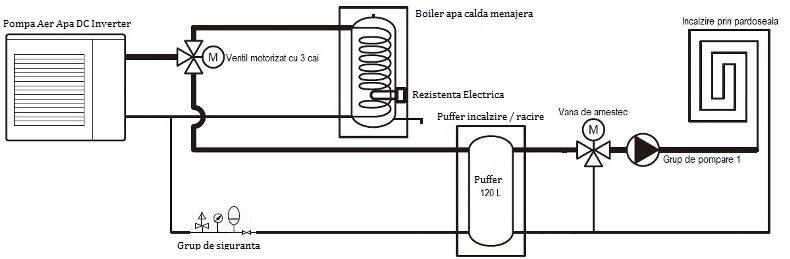 Pompa aer apa 10kW - hidraulic
