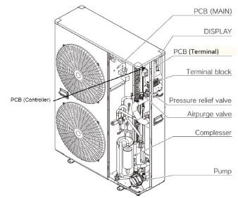 Pompa de caldura aer apa 16 KW - Inverter Pompe de caldura